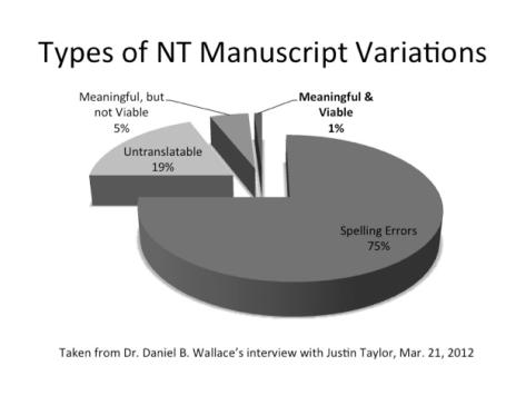 manuscript-variations