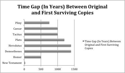 time-gap1